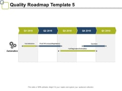 Quality Roadmap Automation Ppt PowerPoint Presentation Professional File Formats
