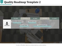 Quality Roadmap Hiring QA Analyst Ppt PowerPoint Presentation Portfolio Template