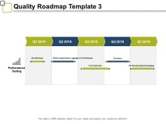 Quality Roadmap Performance Testing Ppt PowerPoint Presentation Gallery Designs Download