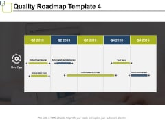 Quality Roadmap Quality Assurance Roadmap Ppt PowerPoint Presentation File Example