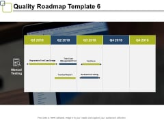 Quality Roadmap Risk Based Testing Ppt PowerPoint Presentation File Layout