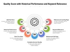 Quality Score With Historical Performance And Keyword Relevance Ppt PowerPoint Presentation Icon Slide PDF