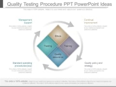Quality Testing Procedure Ppt Powerpoint Ideas