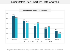 Quantitative Bar Chart For Data Analysis Ppt PowerPoint Presentation Model Graphic Tips