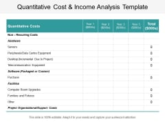 Quantitative Cost And Income Analysis Template Ppt Powerpoint Presentation Professional Demonstration
