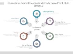 Quantitative Market Research Methods Powerpoint Slide Designs