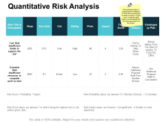 Quantitative Risk Analysis Business Ppt Powerpoint Presentation Layouts Model