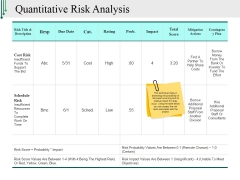 Quantitative Risk Analysis Ppt PowerPoint Presentation Ideas Guide