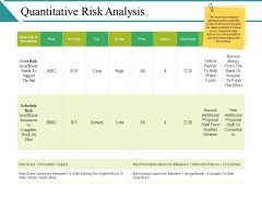 Quantitative Risk Analysis Ppt PowerPoint Presentation Model Influencers