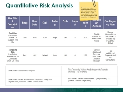 Quantitative Risk Analysis Ppt PowerPoint Presentation Summary Outline