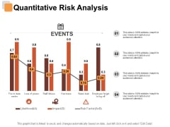 Quantitative Risk Analysis Risk Estimator Ppt PowerPoint Presentation Icon Designs