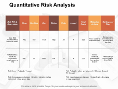 Quantitative Risk Analysis Slide2 Risk Estimator Ppt PowerPoint Presentation Layouts Themes