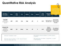 Quantitative Risk Analysis Slide Ppt PowerPoint Presentation Gallery Examples