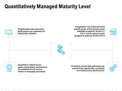 Quantitatively Managed Maturity Level Ppt PowerPoint Presentation Samples