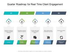 Quarter Roadmap For Real Time Client Engagement Designs