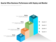 Quarter Wise Business Performance With Deploy And Monitor Ppt PowerPoint Presentation Gallery Graphics Template PDF
