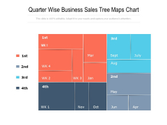 Quarter Wise Business Sales Tree Maps Chart Ppt PowerPoint Presentation File Example