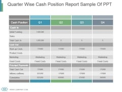 Quarter Wise Cash Position Report Sample Of Ppt