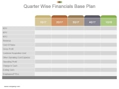 Quarter Wise Financials Base Plan Powerpoint Slide Show