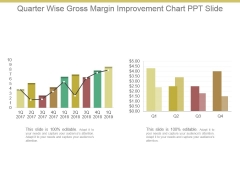 Quarter Wise Gross Margin Improvement Chart Ppt Slide