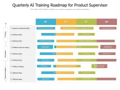 Quarterly AI Training Roadmap For Product Supervisor Sample