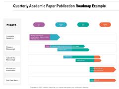 Quarterly Academic Paper Publication Roadmap Example Infographics