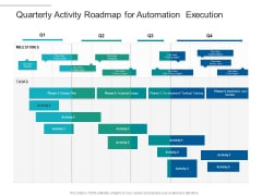 Quarterly Activity Roadmap For Automation Execution Template