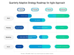 Quarterly Adaptive Strategy Roadmap For Agile Approach Portrait