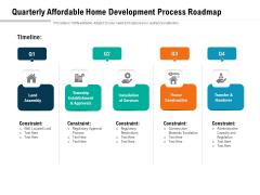 Quarterly Affordable Home Development Process Roadmap Sample