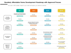 Quarterly Affordable Home Development Roadmap With Approval Process Guidelines