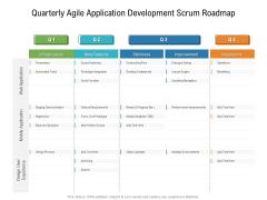 Quarterly Agile Application Development Scrum Roadmap Information