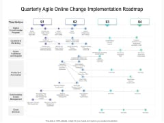 Quarterly Agile Online Change Implementation Roadmap Microsoft