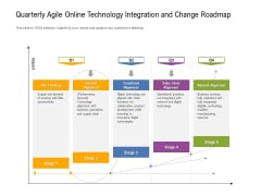 Quarterly Agile Online Technology Integration And Change Roadmap Icons