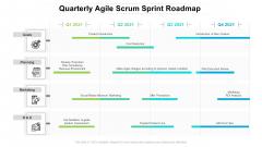 Quarterly Agile Scrum Sprint Roadmap Icons