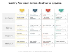 Quarterly Agile Scrum Swimlane Roadmap For Innovation Slides