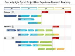 Quarterly Agile Sprint Project User Experience Research Roadmap Diagrams