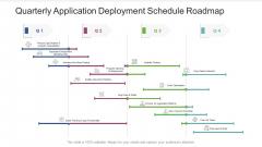 Quarterly Application Deployment Schedule Roadmap Pictures