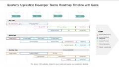 Quarterly Application Developer Teams Roadmap Timeline With Goals Sample