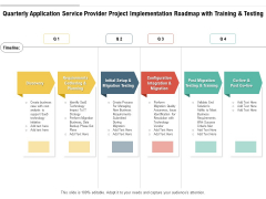 Quarterly Application Service Provider Project Implementation Roadmap With Training And Testing Guidelines