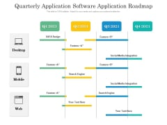 Quarterly Application Software Application Roadmap Clipart