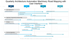 Quarterly Architecture Automation Machinery Road Mapping With User Interface Topics