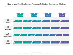 Quarterly Artificial Intelligence Roadmap Exhibiting Deployment Strategy Elements