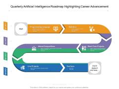 Quarterly Artificial Intelligence Roadmap Highlighting Career Advancement Graphics