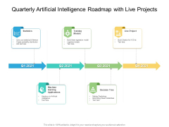 Quarterly Artificial Intelligence Roadmap With Live Projects Formats