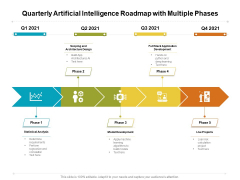 Quarterly Artificial Intelligence Roadmap With Multiple Phases Portrait