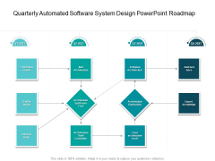 Quarterly Automated Software System Design PowerPoint Roadmap Clipart