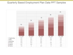 Quarterly Based Employment Plan Data Ppt Samples
