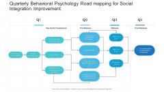 Quarterly Behavioral Psychology Road Mapping For Social Integration Improvement Mockup