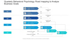 Quarterly Behavioral Psychology Road Mapping To Analyze Business Goals Rules