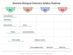 Quarterly Biological Chemistry Syllabus Roadmap Icons
